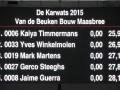 DE KARWATS  200